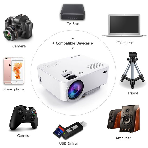DBPower T20 Mini Projector and Compatible Devices that You Can Connect to It: Cameras, Laptops, TV Boxes, Gaming Devices, Smart Phones and Tablets, USB Drives and more